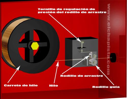 soldadora de hilo monofasica | foro de maquinaria agrícola | 19745