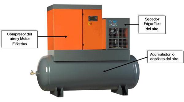 0eb48b00a80 Maquinaria - El compresor para el taller de chapa y pintura